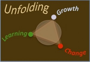 Unfolding Triangle